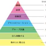 <学習のピラミッド>